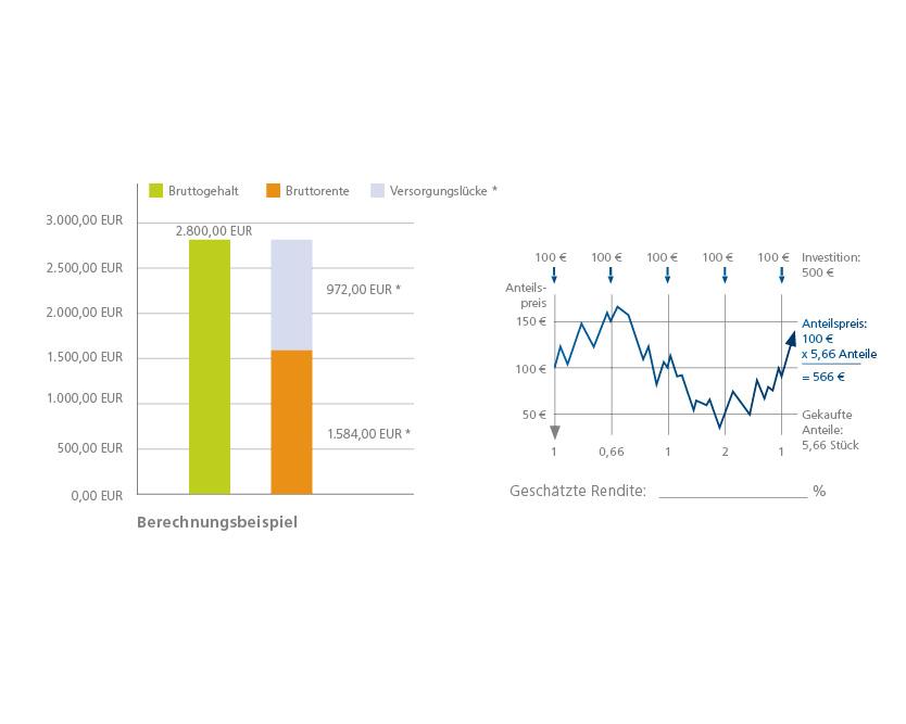 Volksbank Dreieich - Beispiele für Infografiken